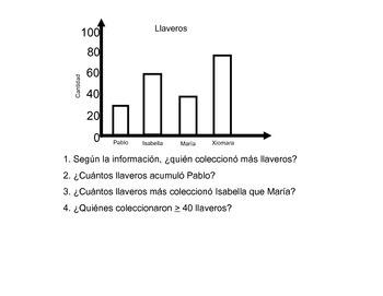 Gráficas (Graphs)