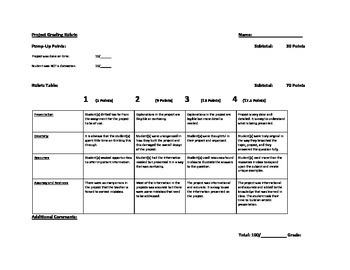Grid Based Assessment Grading Rubrics