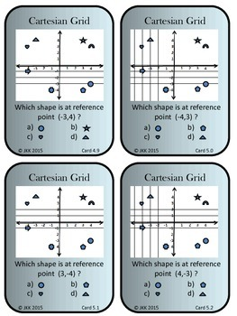 Grid Co-ordinates - Cartesian Grids