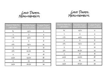 Grid Portrait Measurement Guidelines