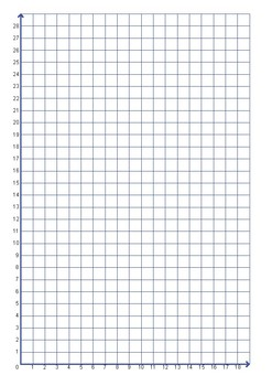 Grid Single Quadrant x,y axis Paper 10mm Black, Blue and Red