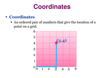 Grid and Distance Formula (Coordinate Geometry)