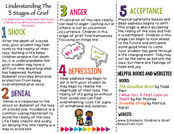 Grief Brochure for Teachers