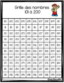Grille de nombres 1 à 1000