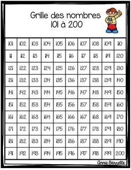 Grilles de nombres ordonnés et désordonnés