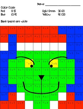 Grinch Mystery Picture - MULTIPLICATION