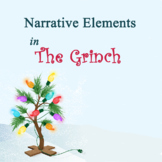 Grinch Narrative Structure