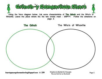 Grinch-y Comparison Chart - Venn Diagram- Language Arts
