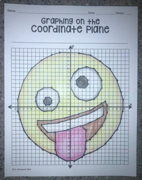 Grinning Face with One Large and One Small Eye EMOJI (Coordinate Graph)