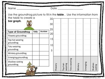 Grinning Groundhogs Bar Graph and Pictograph Activity