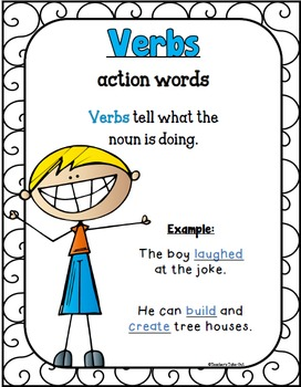 Grinning for Grammar Posters
