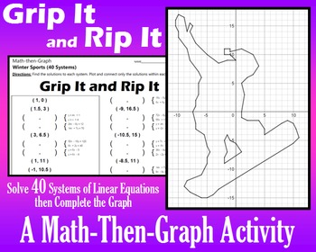 Grip It and Rip It - 40 Systems & Coordinate Graphing Activity