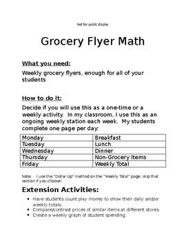 Grocery Flyer Math