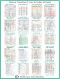 Grocery Shopping 20 Spanish Worksheet Bundle