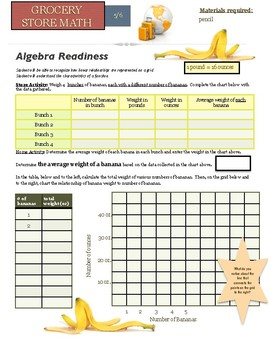 Grocery Store Math:  Algebra Readiness - Basics of Linear Functions