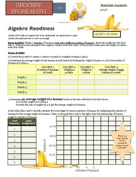 Grocery Store Math:  Algebra Readiness:  The basics of linear relationships