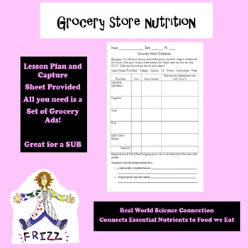 Grocery Store Nutrition