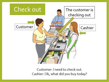 Supermarket or Grocery Store Vocabulary and Activities- Int. Level