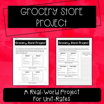 Grocery Store Project (Unit-Rates)