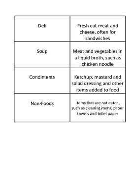 Grocery Store Departments Part 1 Vocabulary Packet