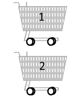 Grocery Syllable Sort