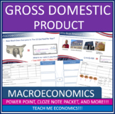 Economics - Gross Domestic Product GDP Power Point High School