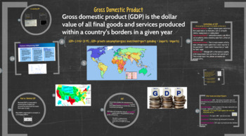 Gross Domestic Product, The Business Cycle and Economic Growth
