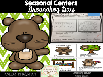 Groundhog Centers: Emergent Reader and Class Graph