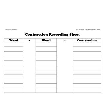 Groundhog Contractions