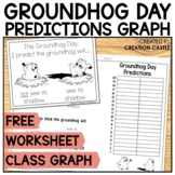 Groundhog Day Predictions Free Class Graphing Activity