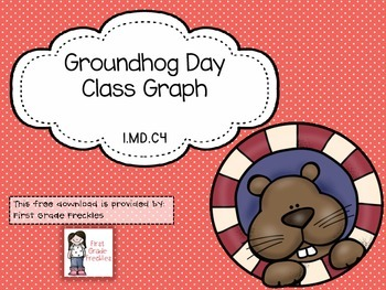 Groundhog Day Class Graph