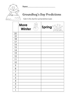 Groundhog Day Visuals, Charts, & papers for predicting, graphing and writing