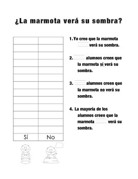 Groundhog Day Graph in Spanish