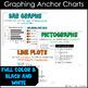 Groundhog Day Graphs {Bar Graphs, Pictographs, Line Plots}