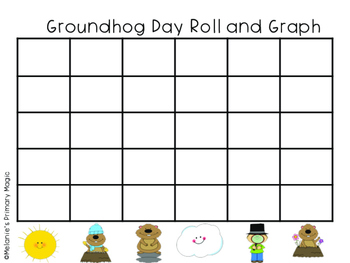 Groundhog Day Roll and Graph