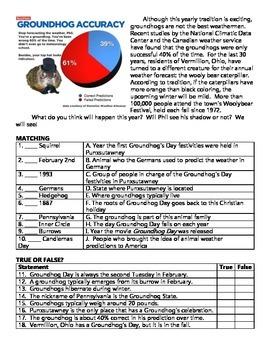 Groundhog Day Reading Comprehension Worksheet, February Holidays