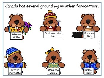 Groundhog Day in Canada Literacy Activities: Fiction and Nonfiction