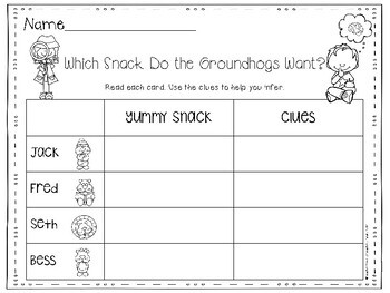 Groundhog Snacks: A Groundhog's Day Inference Investigation