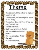 Groundhog Theme Anchor Poster grades 3-5