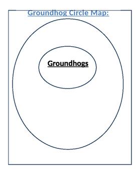 Groundhog Writing Sheet and Circle Map
