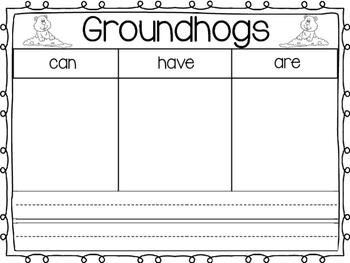 Groundhogs Can, Have, Are Chart