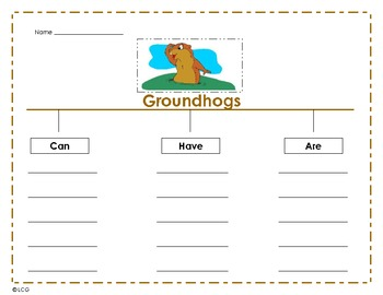 Groundhogs Can Have Are map