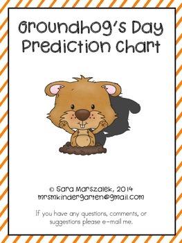 Groundhog's Day Prediction Activity