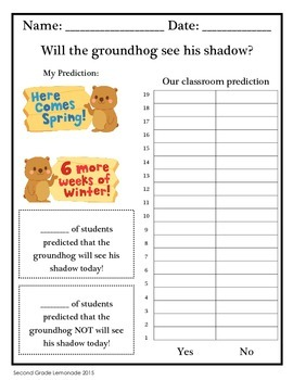 Groundhogs Day: Prediction Graphs and Writing Paper