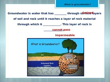 Groundwater PowerPoint