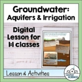 Groundwater, Aquifers, and Irrigation Lesson for Distance