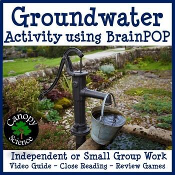 Groundwater BrainPOP
