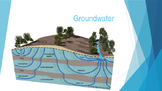 Groundwater PowerPoint Presentation