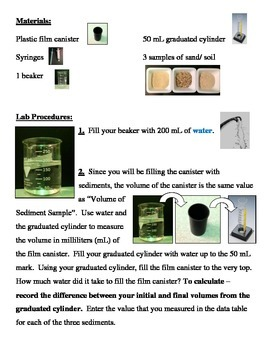 Groundwater, Soils, Porosity (Differentiated Levels):  KILLER LAB with MATH)