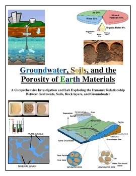 Groundwater, Soils, Sediment Porosity (KILLER LAB with MATH): Less Difficult
